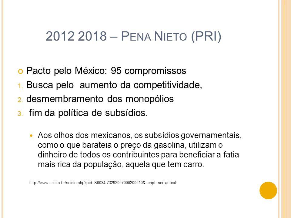 2012 2018 – P ENA N IETO (PRI) Pacto pelo México: 95 compromissos 1. Busca pelo aumento da competitividade, 2. desmembramento dos monopólios 3. fim da