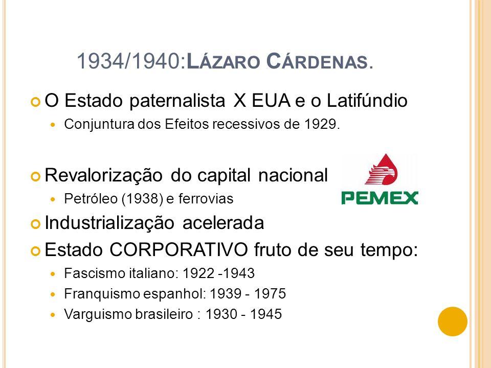1934/1940:L ÁZARO C ÁRDENAS. O Estado paternalista X EUA e o Latifúndio Conjuntura dos Efeitos recessivos de 1929. Revalorização do capital nacional P
