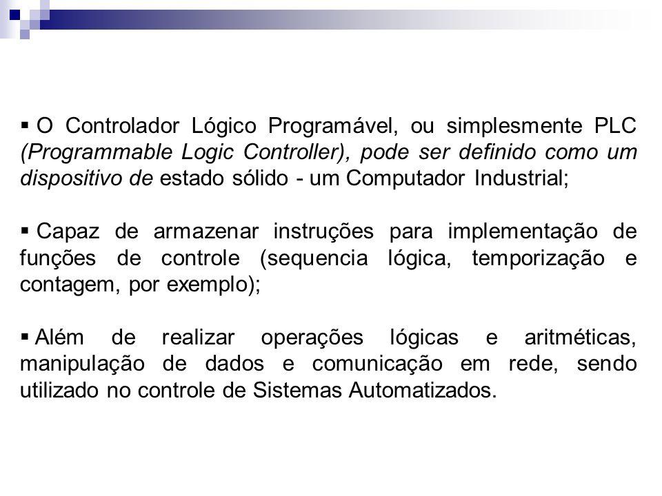 O Controlador Lógico Programável, ou simplesmente PLC (Programmable Logic Controller), pode ser definido como um dispositivo de estado sólido - um Com
