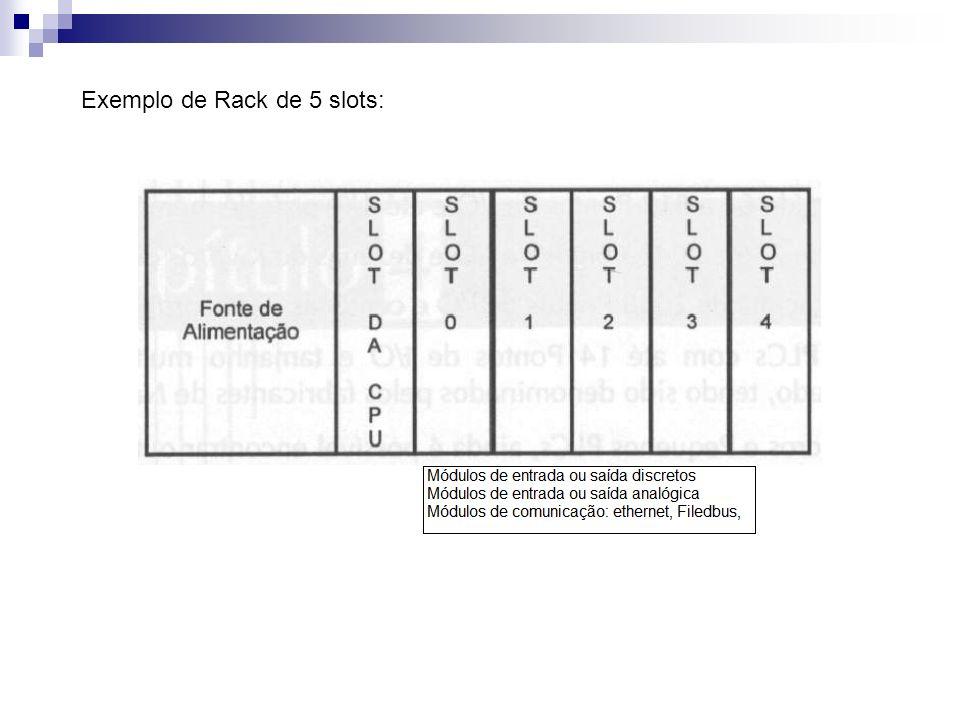 Exemplo de Rack de 5 slots: