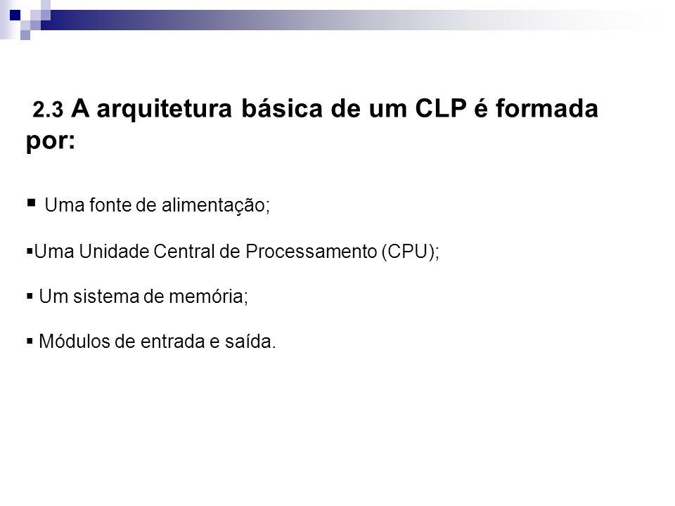 2.3 A arquitetura básica de um CLP é formada por: Uma fonte de alimentação; Uma Unidade Central de Processamento (CPU); Um sistema de memória; Módulos