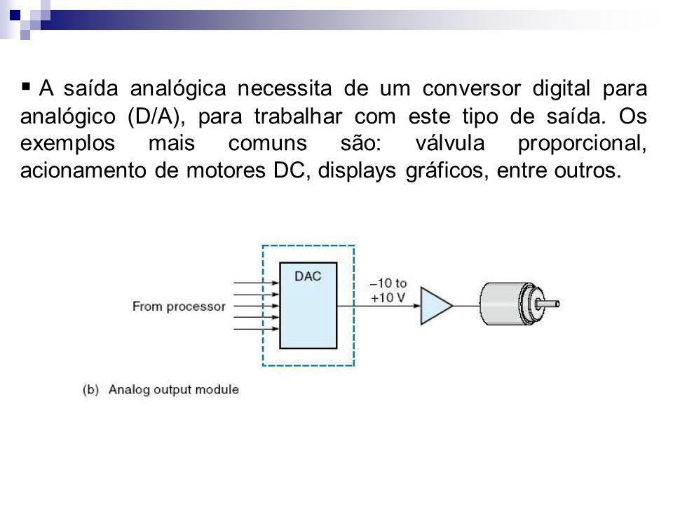 A saída analógica necessita de um conversor digital para analógico (D/A), para trabalhar com este tipo de saída. Os exemplos mais comuns são: válvula