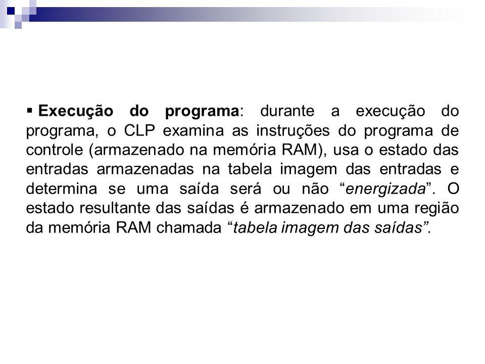 Execução do programa: durante a execução do programa, o CLP examina as instruções do programa de controle (armazenado na memória RAM), usa o estado da