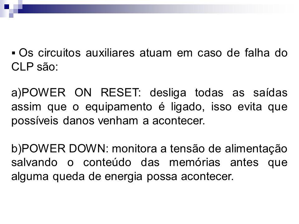 Os circuitos auxiliares atuam em caso de falha do CLP são: a)POWER ON RESET: desliga todas as saídas assim que o equipamento é ligado, isso evita que