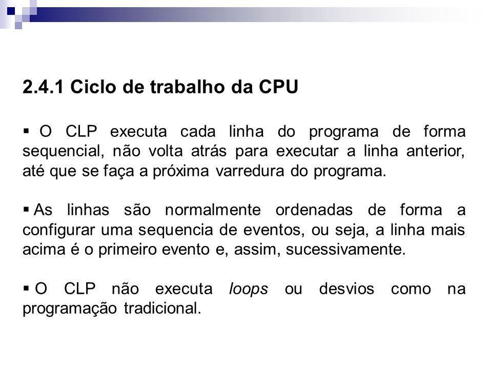 2.4.1 Ciclo de trabalho da CPU O CLP executa cada linha do programa de forma sequencial, não volta atrás para executar a linha anterior, até que se fa