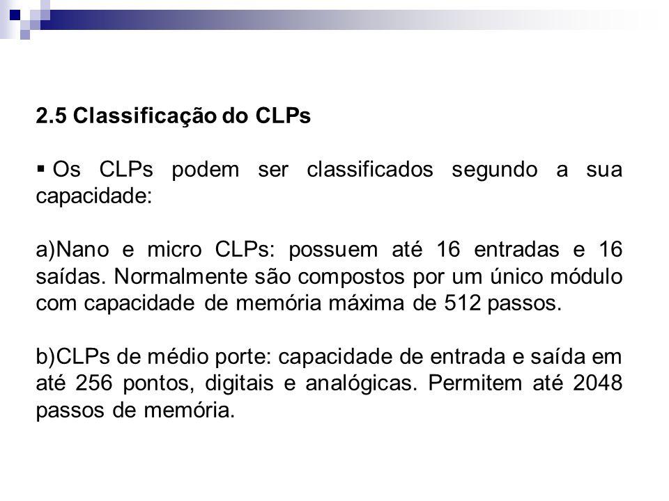 2.5 Classificação do CLPs Os CLPs podem ser classificados segundo a sua capacidade: a)Nano e micro CLPs: possuem até 16 entradas e 16 saídas. Normalme