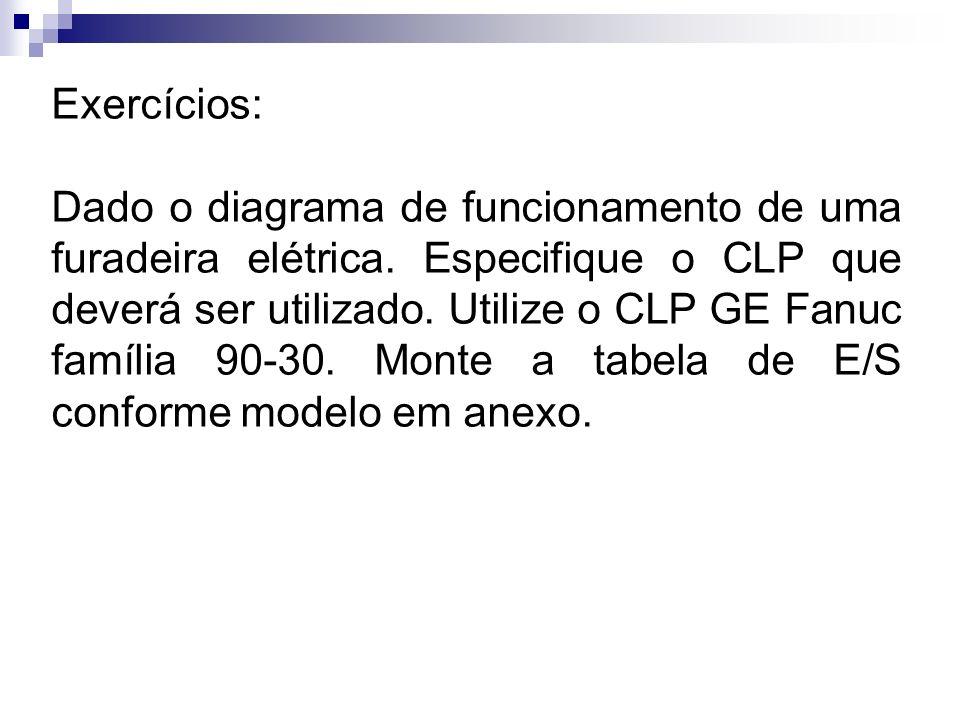 Exercícios: Dado o diagrama de funcionamento de uma furadeira elétrica. Especifique o CLP que deverá ser utilizado. Utilize o CLP GE Fanuc família 90-