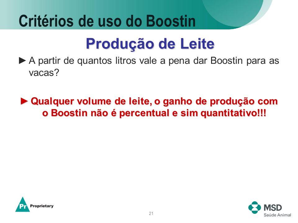 21 Critérios de uso do Boostin Produção de Leite A partir de quantos litros vale a pena dar Boostin para as vacas? Qualquer volume de leite, o ganho d