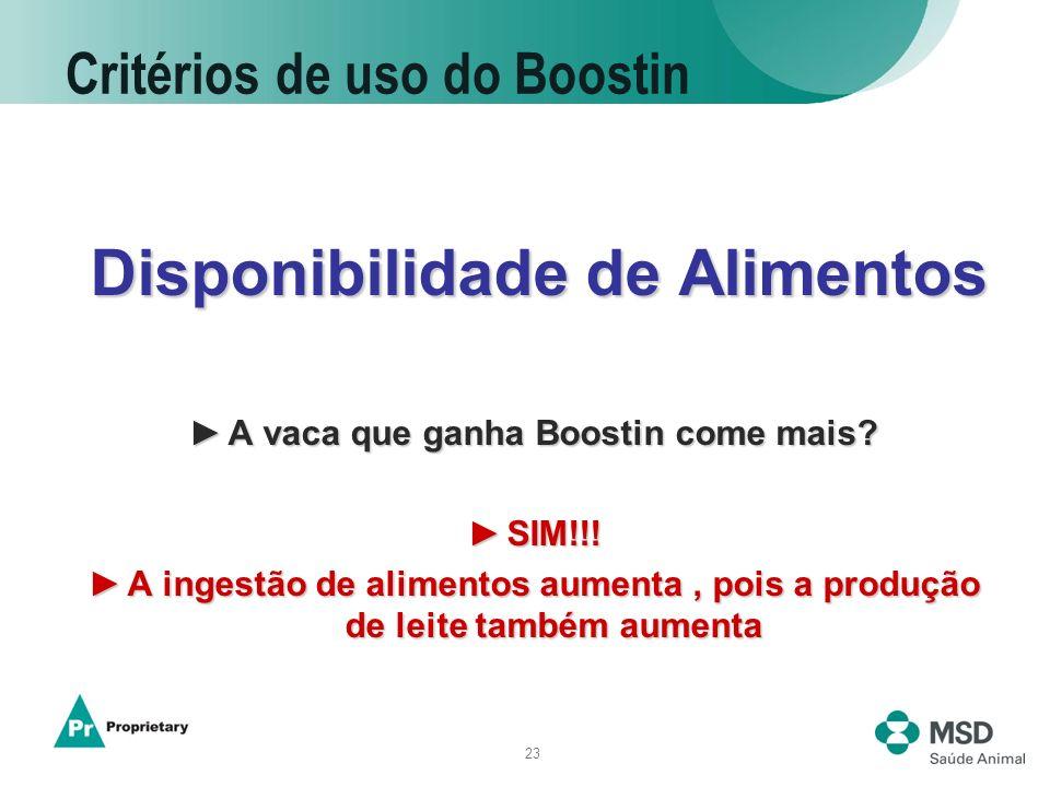 23 Critérios de uso do Boostin Disponibilidade de Alimentos A vaca que ganha Boostin come mais?A vaca que ganha Boostin come mais? SIM!!!SIM!!! A inge
