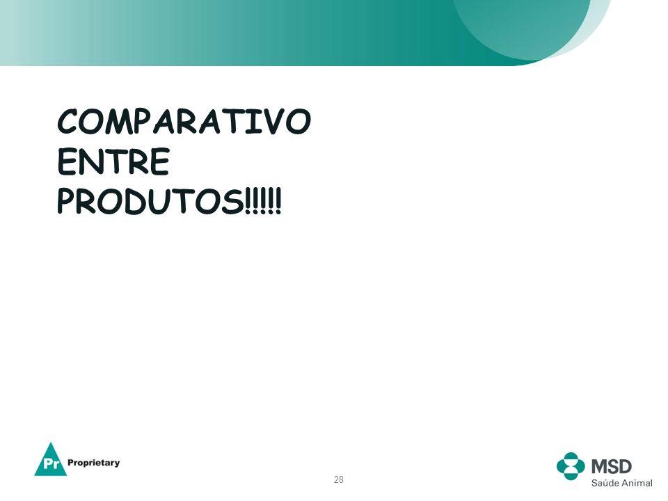 28 COMPARATIVO ENTRE PRODUTOS!!!!!