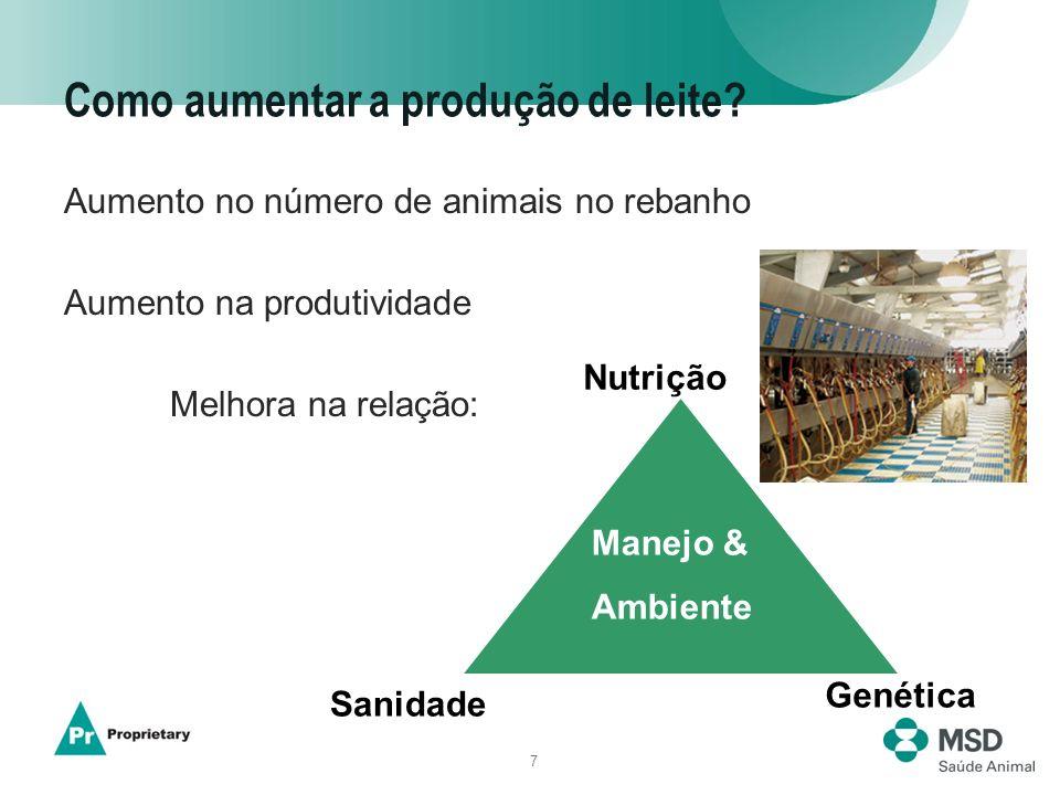 7 Como aumentar a produção de leite? Aumento no número de animais no rebanho Aumento na produtividade Melhora na relação: Nutrição Sanidade Genética M