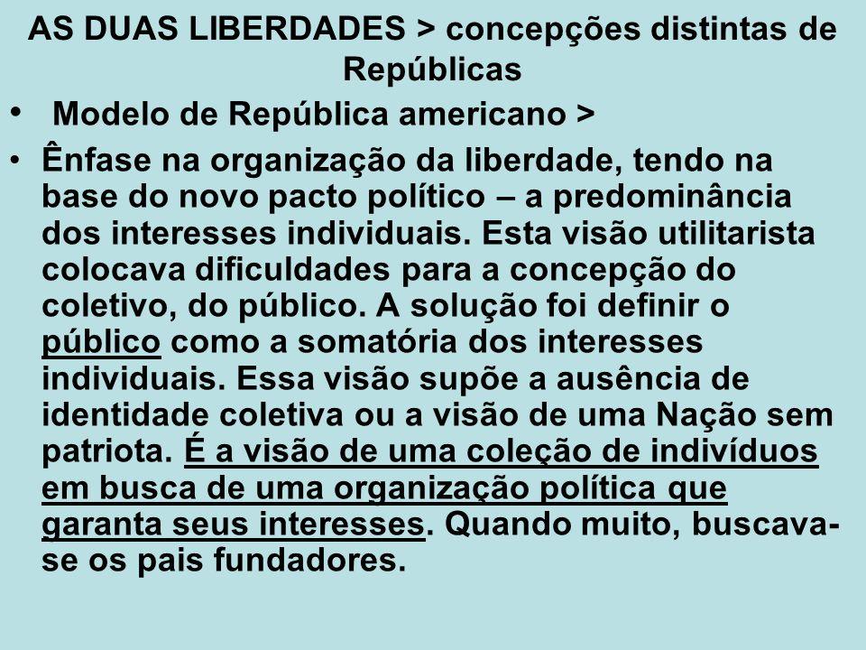 AS DUAS LIBERDADES > concepções distintas de Repúblicas Modelo de República americano > Ênfase na organização da liberdade, tendo na base do novo pact