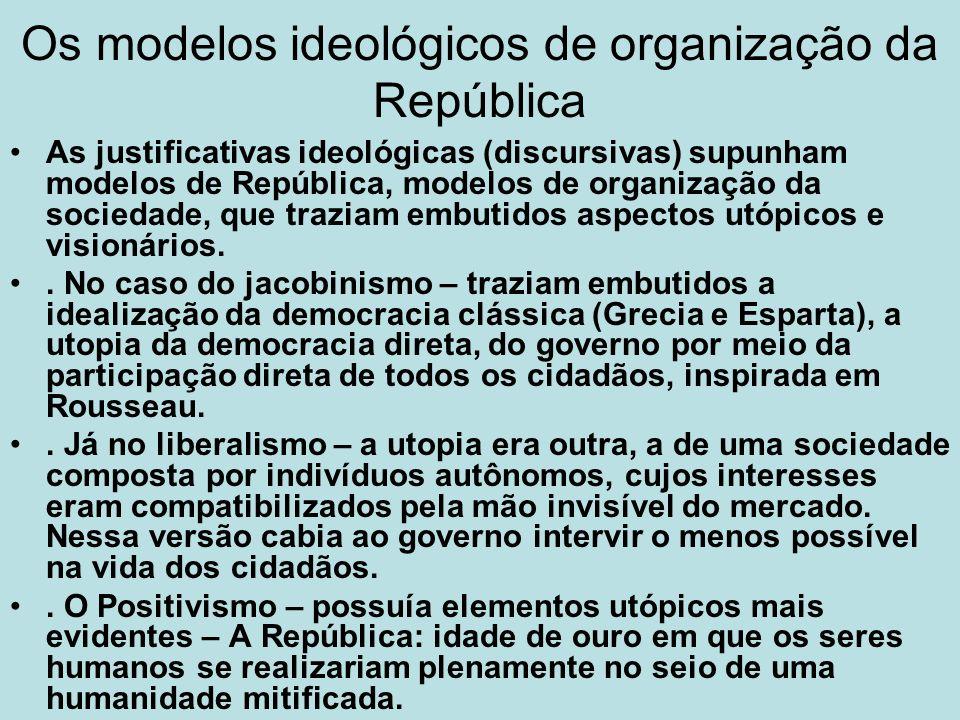 Os modelos ideológicos de organização da República As justificativas ideológicas (discursivas) supunham modelos de República, modelos de organização d