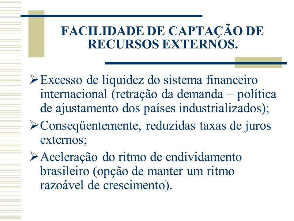 FACILIDADE DE CAPTAÇÃO DE RECURSOS EXTERNOS. Excesso de liquidez do sistema financeiro internacional (retração da demanda – política de ajustamento do