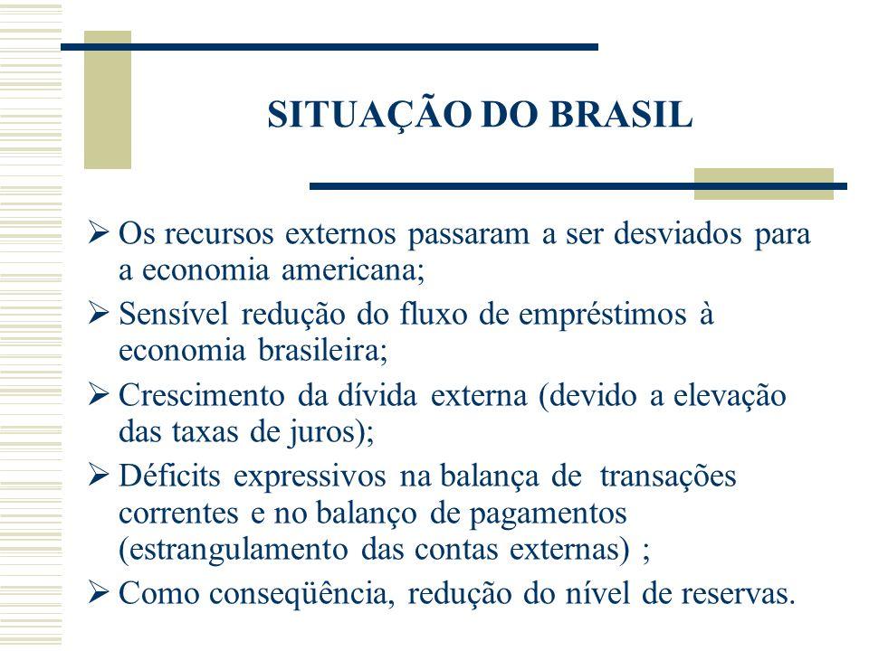 SITUAÇÃO DO BRASIL Os recursos externos passaram a ser desviados para a economia americana; Sensível redução do fluxo de empréstimos à economia brasil