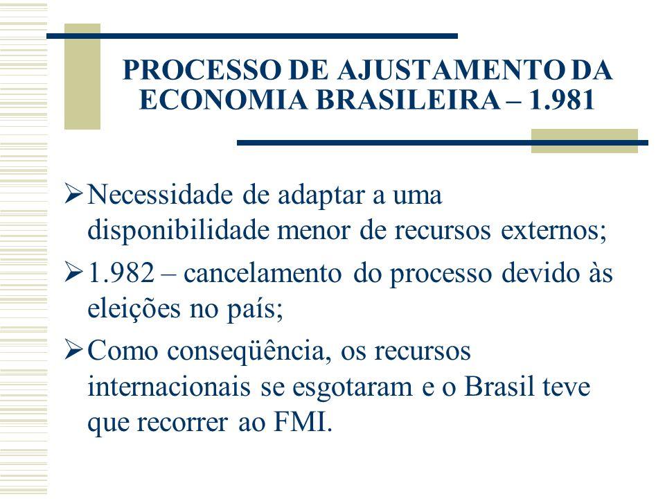 PROCESSO DE AJUSTAMENTO DA ECONOMIA BRASILEIRA – 1.981 Necessidade de adaptar a uma disponibilidade menor de recursos externos; 1.982 – cancelamento d