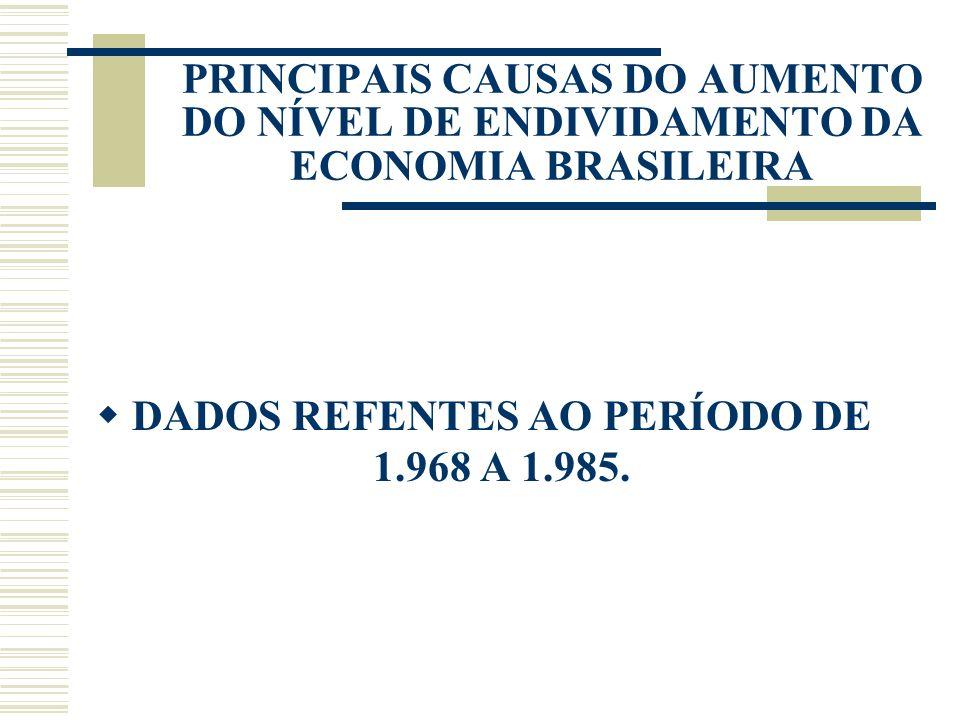 CRISE DO PETRÓLEO 2 – 1.979 As importações pressionam a balança comercial, ampliando seu déficit; Conseqüentemente o saldo devedor da balança de transações correntes aumenta.