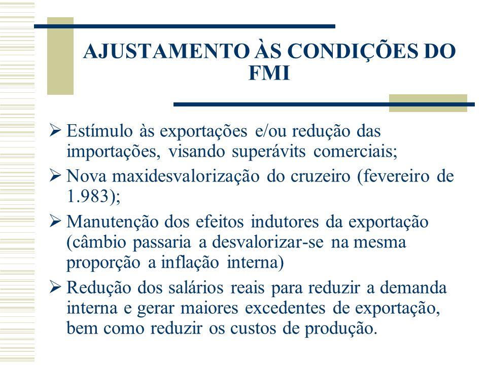 AJUSTAMENTO ÀS CONDIÇÕES DO FMI Estímulo às exportações e/ou redução das importações, visando superávits comerciais; Nova maxidesvalorização do cruzei