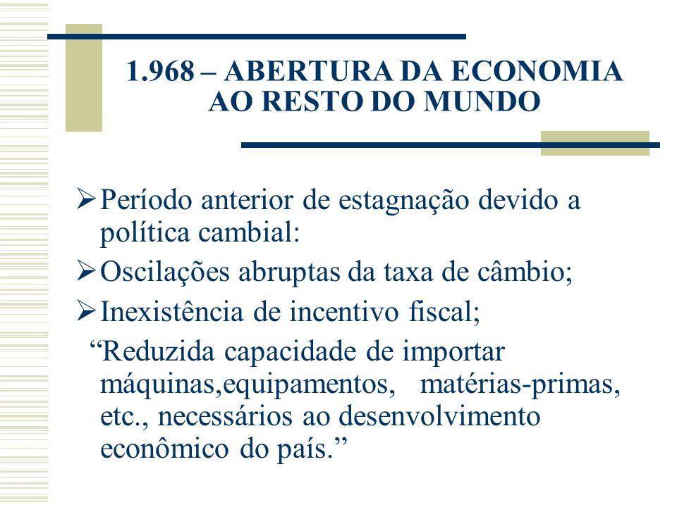 1.968 – ABERTURA DA ECONOMIA AO RESTO DO MUNDO Período anterior de estagnação devido a política cambial: Oscilações abruptas da taxa de câmbio; Inexis