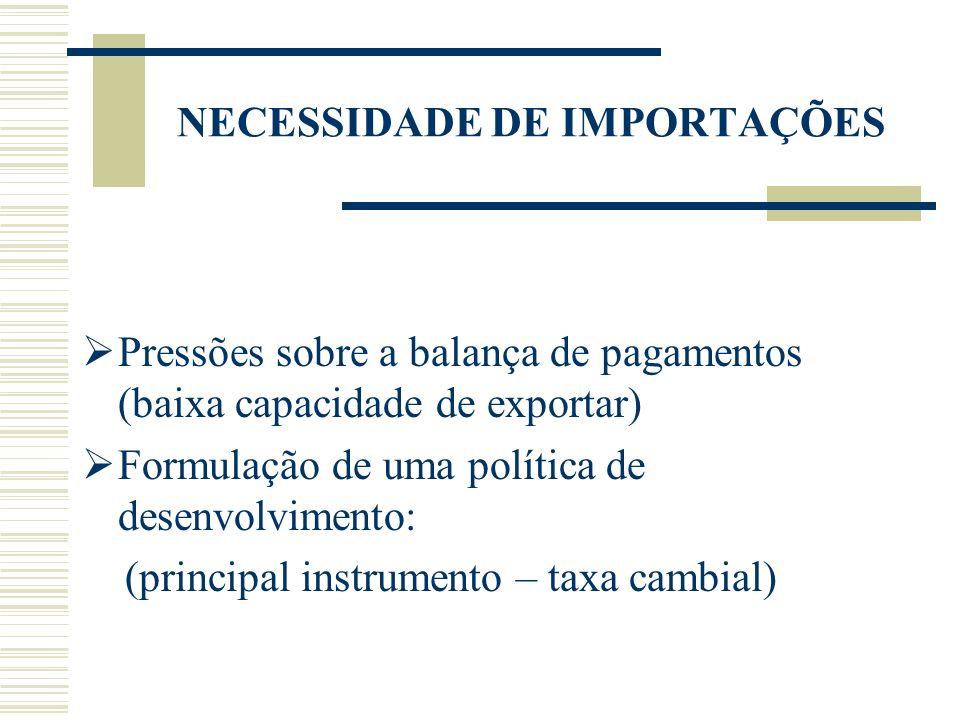 NECESSIDADE DE IMPORTAÇÕES Pressões sobre a balança de pagamentos (baixa capacidade de exportar) Formulação de uma política de desenvolvimento: (princ