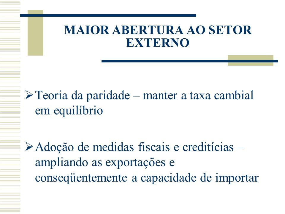MAIOR ABERTURA AO SETOR EXTERNO Teoria da paridade – manter a taxa cambial em equilíbrio Adoção de medidas fiscais e creditícias – ampliando as export