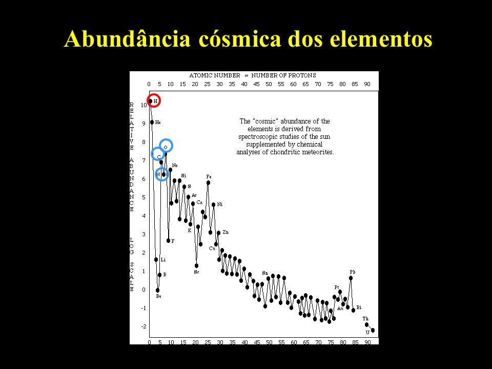 S Abundância cósmica dos elementos