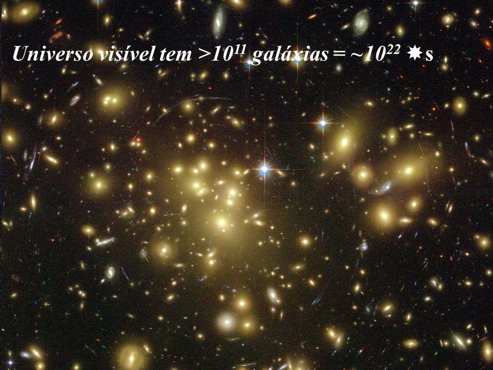 Universo visível tem >10 11 galáxias = ~10 22 s