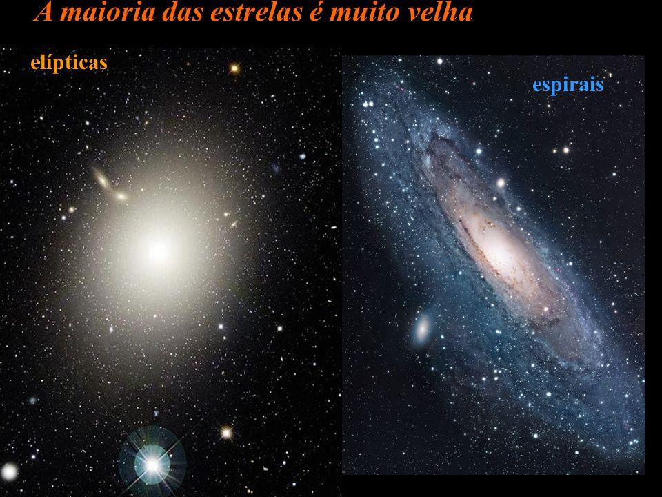 elípticas A maioria das estrelas é muito velha espirais