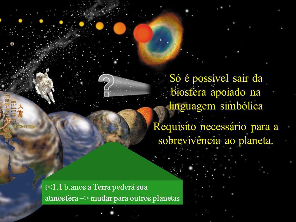 t<1.1 b.anos a Terra pederá sua atmosfera => mudar para outros planetas Só é possível sair da biosfera apoiado na linguagem simbólica Requisito necess