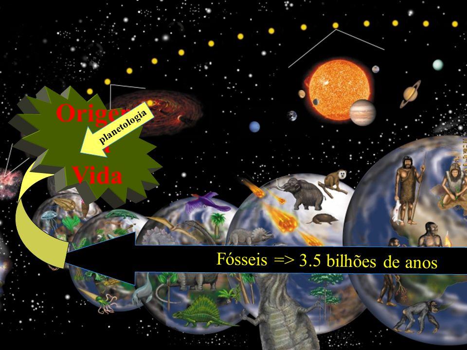 Fósseis => 3.5 bilhões de anos Origem da Vida planetologia