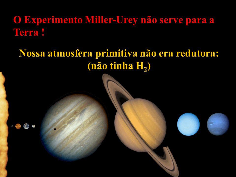 O Experimento Miller-Urey não serve para a Terra ! Nossa atmosfera primitiva não era redutora: (não tinha H 2 )