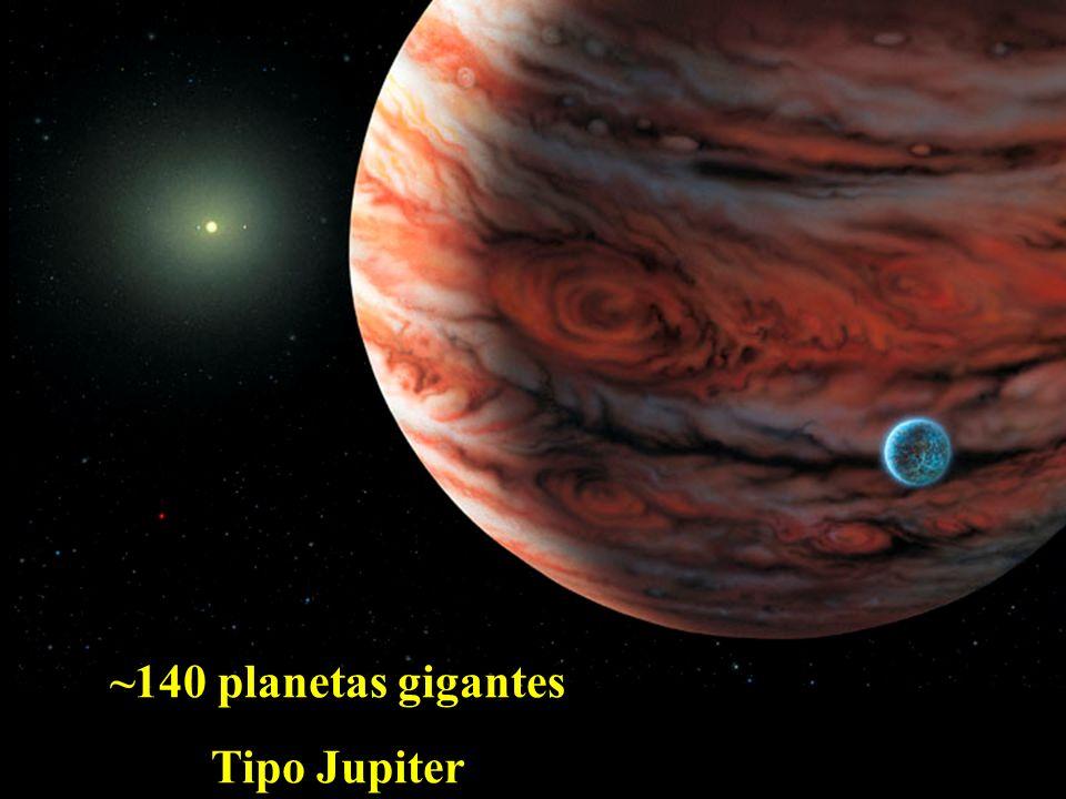 ~140 planetas gigantes Tipo Jupiter