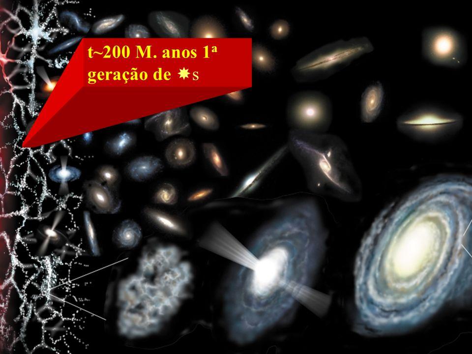 t~200 M. anos 1 a geração de s