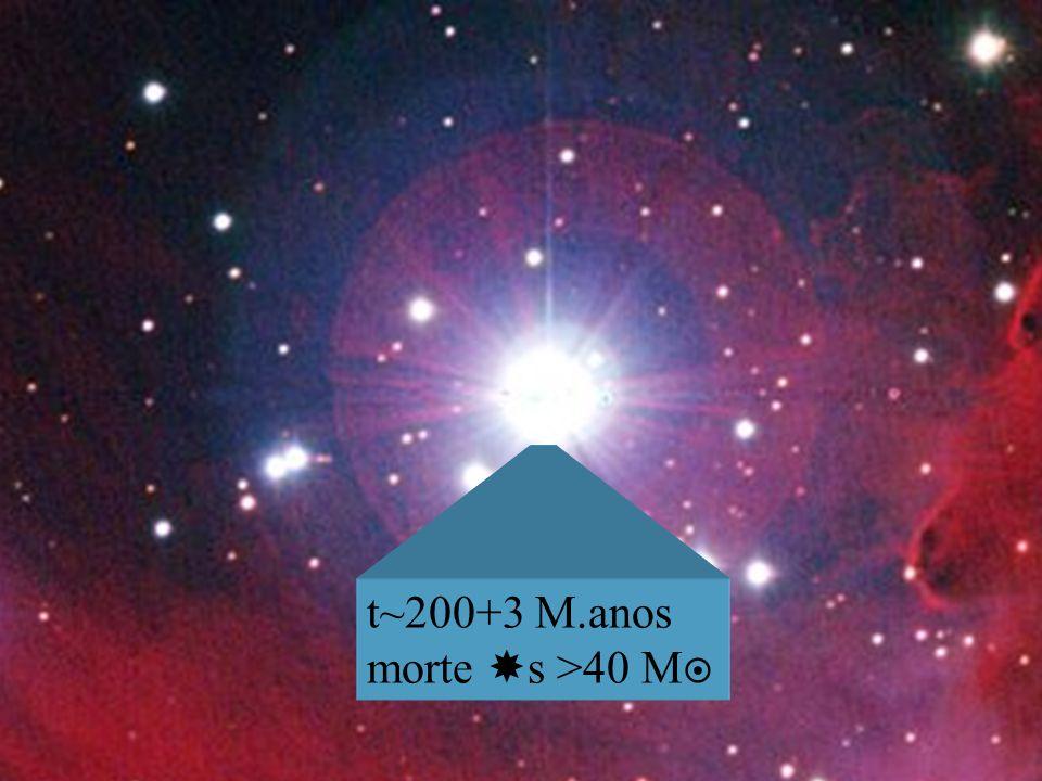 Supernovas de grande massa: Oxigênio
