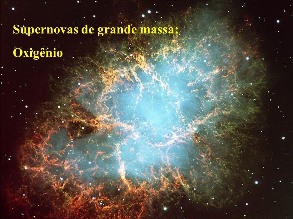 Planetas: o reinado da química Densidade 10 18 x M.I.