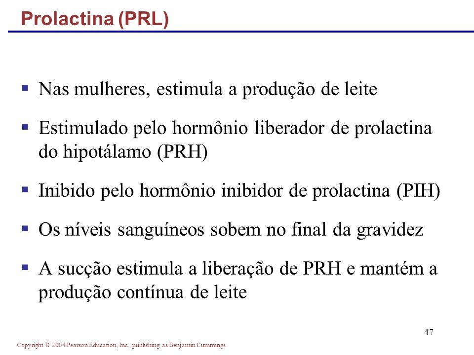 Copyright © 2004 Pearson Education, Inc., publishing as Benjamin Cummings 47 Nas mulheres, estimula a produção de leite Estimulado pelo hormônio liber
