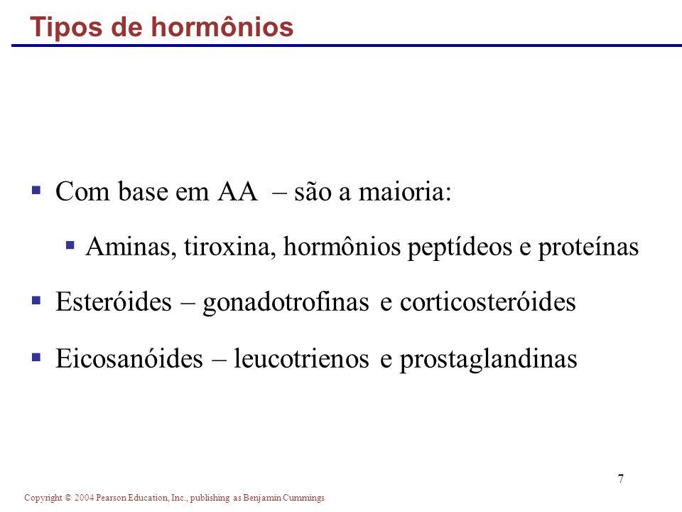 Copyright © 2004 Pearson Education, Inc., publishing as Benjamin Cummings 48 Pituitária posterior – constituída por axônios dos neurônios hipotalâmicos, estoca hormônio anti- diurético/ (ADH) e ocitocina ADH e ocitocina são sintetizados no hipotálamo ADH influencia no balanço hídrico Ocitocina estimula a contração de músculos lisos nas mamas e útero Ambos utilizam o mecanismo de segundo mensageiro mediado por PIP-calcium Hormônios da pituitária posterior e hormônios hipotalâmicos