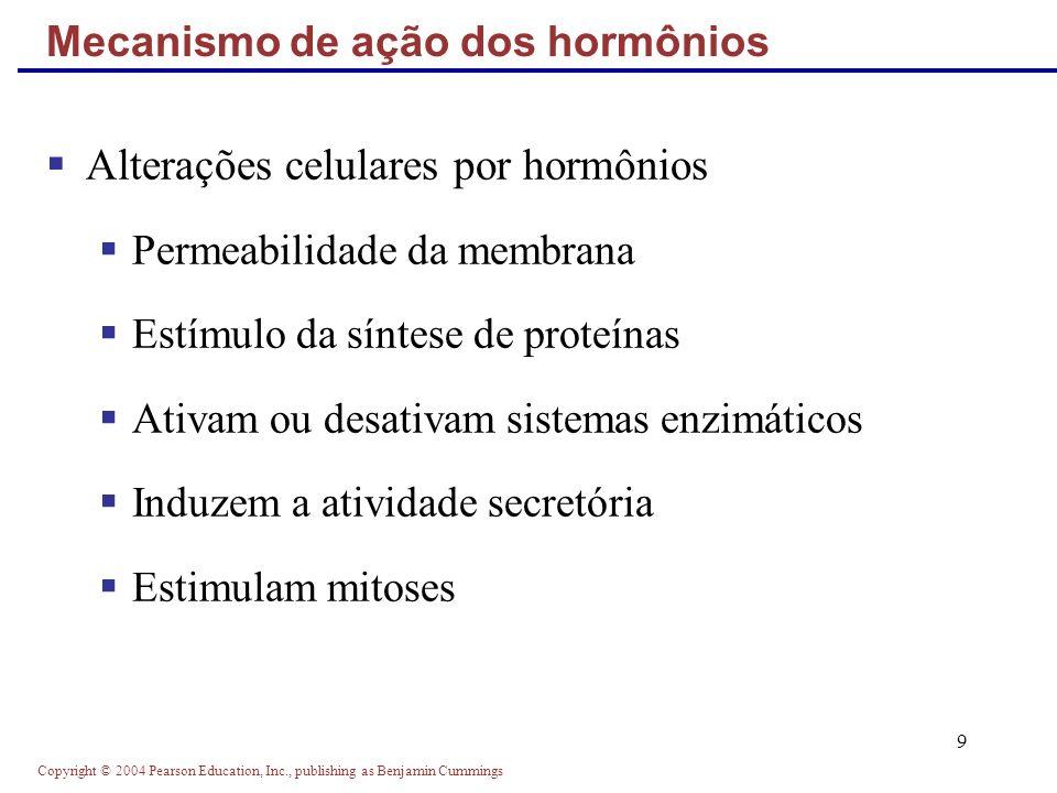 Copyright © 2004 Pearson Education, Inc., publishing as Benjamin Cummings 20 As concentrações refletem: Taxa de liberação Velocidade de inativação e remoção A remoção de hormônios dependem: Degradação enzimática Os rins Sistema enzimático do fígado Concentração de hormônios no sangue