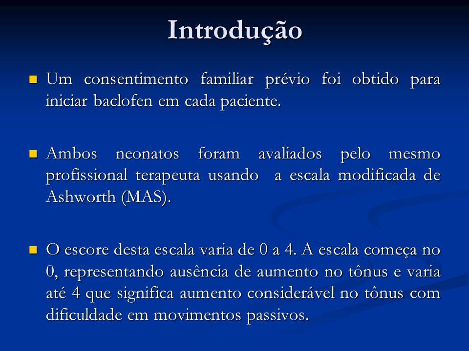 Introdução Um consentimento familiar prévio foi obtido para iniciar baclofen em cada paciente. Um consentimento familiar prévio foi obtido para inicia