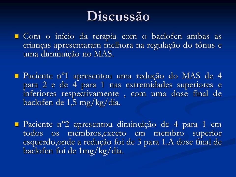 Discussão Com o início da terapia com o baclofen ambas as crianças apresentaram melhora na regulação do tônus e uma diminuição no MAS. Com o início da