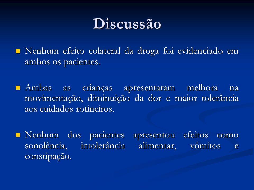 Discussão Nenhum efeito colateral da droga foi evidenciado em ambos os pacientes. Nenhum efeito colateral da droga foi evidenciado em ambos os pacient