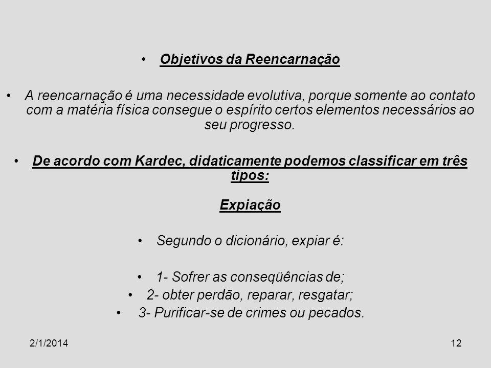 2/1/201412 Objetivos da Reencarnação A reencarnação é uma necessidade evolutiva, porque somente ao contato com a matéria física consegue o espírito ce