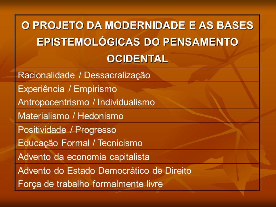 O PROJETO DA MODERNIDADE E AS BASES EPISTEMOLÓGICAS DO PENSAMENTO OCIDENTAL Racionalidade / Dessacralização Experiência / Empirismo Antropocentrismo /