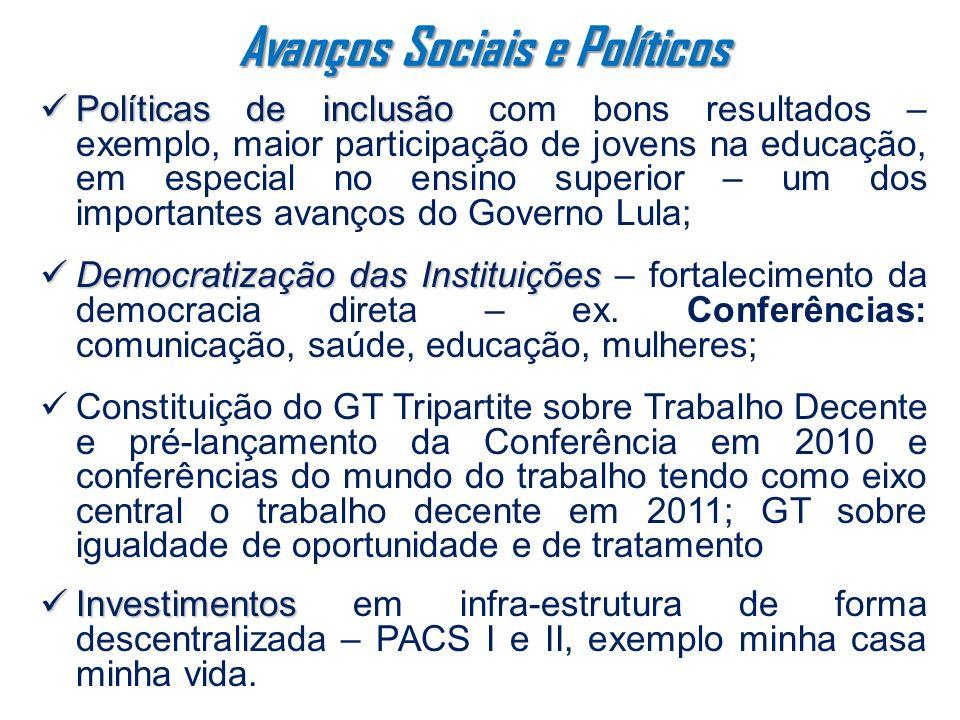 Avanços Sociais e Políticos Políticas de inclusão Políticas de inclusão com bons resultados – exemplo, maior participação de jovens na educação, em especial no ensino superior – um dos importantes avanços do Governo Lula; Democratização das Instituições Democratização das Instituições – fortalecimento da democracia direta – ex.