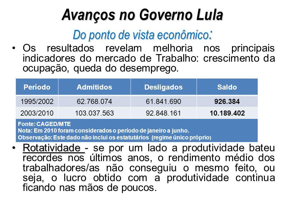 Avanços no Governo Lula Do ponto de vista econômico : Os resultados revelam melhoria nos principais indicadores do mercado de Trabalho: crescimento da ocupação, queda do desemprego.