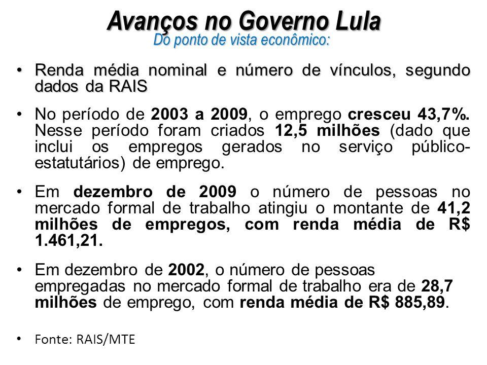 Avanços no Governo Lula Renda média nominal e número de vínculos, segundo dados da RAISRenda média nominal e número de vínculos, segundo dados da RAIS No período de 2003 a 2009, o emprego cresceu 43,7%.