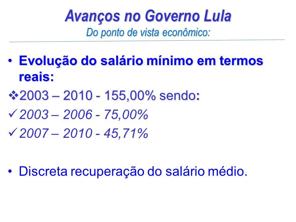 Avanços no Governo Lula Do ponto de vista econômico: Evolução do salário mínimo em termos reais:Evolução do salário mínimo em termos reais: 2003 – 2010 - 155,00% sendo: 2003 – 2010 - 155,00% sendo: 2003 – 2006 - 75,00% 2007 – 2010 - 45,71% Discreta recuperação do salário médio.