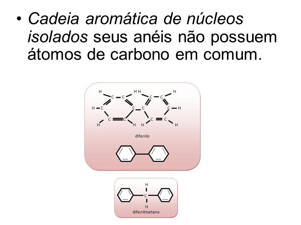 Cadeia aromática de núcleos isolados seus anéis não possuem átomos de carbono em comum.