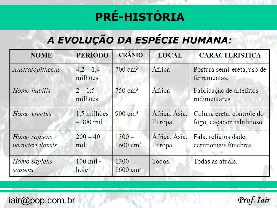 PRÉ-HISTÓRIA Prof. Iair iair@pop.com.br A EVOLUÇÃO DA ESPÉCIE HUMANA: NOMEPERÍODO CRÂNIO LOCALCARACTERÍSTICA Australopithecus4,2 – 1,4 milhões 700 cm