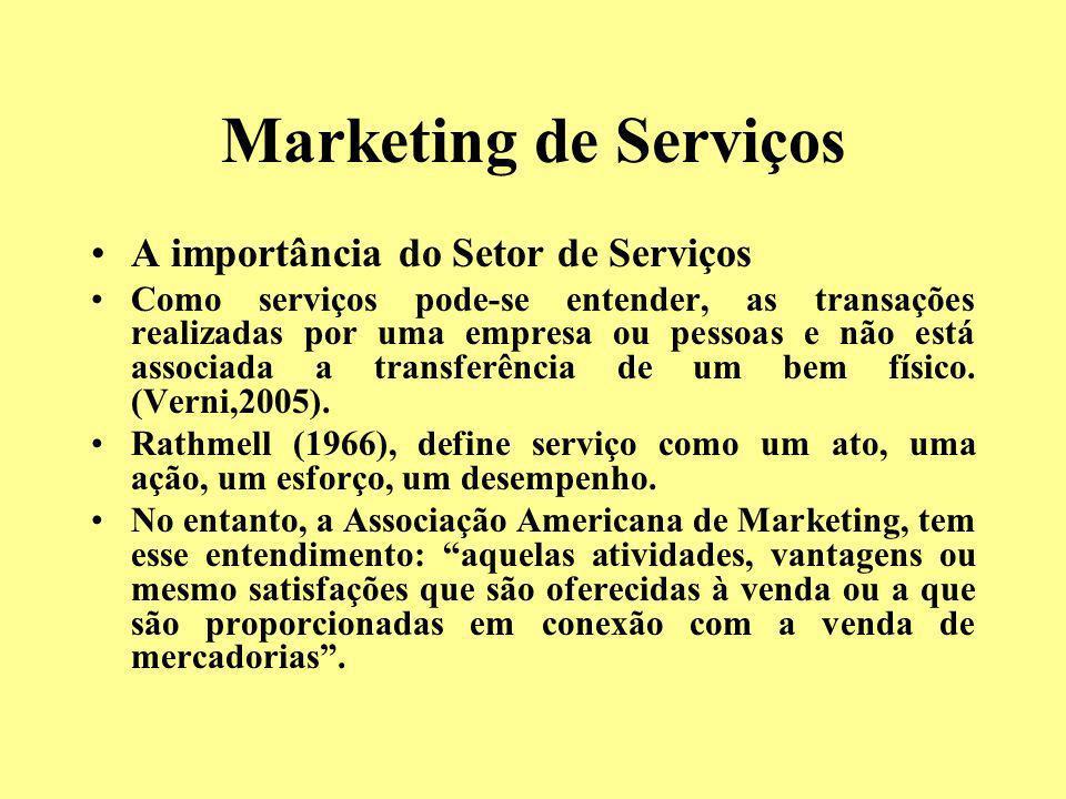 Marketing de Serviços A importância do Setor de Serviços Como serviços pode-se entender, as transações realizadas por uma empresa ou pessoas e não est